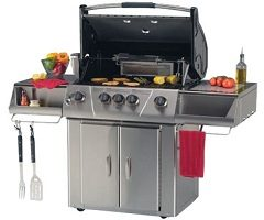 Gas Barbecues Market