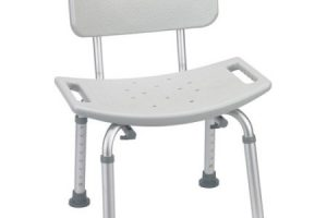 Global Medical Shower Chairs Market 2017-2022