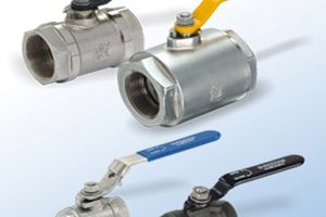 Middle East Ball Valve Market