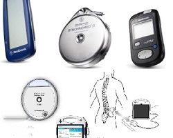 Neuromodulation Devices and Implantable Infusion Pumps Market