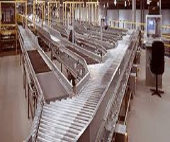 Automated Sortation System Market