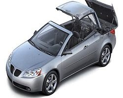 Automotive Convertible Top Market