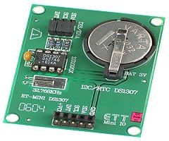 Real Time Clock Market