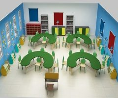 School Furniture Market