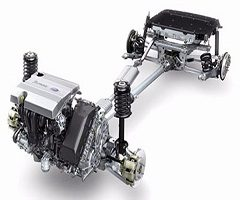 Regenerative Braking Systems Market