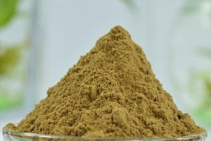 Rhodiola Extract Market