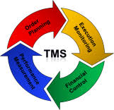Transportation Management Systems (TMS)