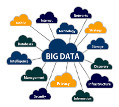 Global Big Data Services Market 2017-2022