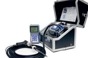 Portable Sulfur Analyzer Market