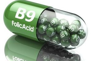 Vitamin B9 (Folic Acid) Market