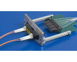 Global Backplane Connector Market 2017