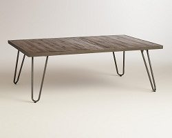 Occasional Tables Market