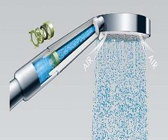 Water Saving Shower Heads Market