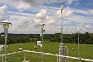 Air Quality Monitoring Systems Market