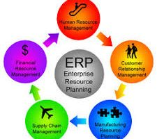 Enterprise Data Management Market
